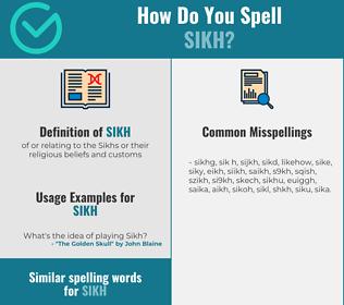 Correct spelling for sikh