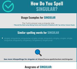 Correct spelling for singular