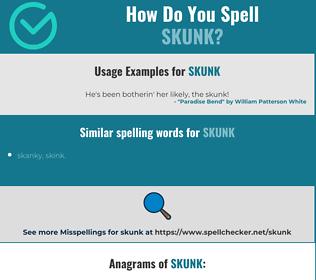 Correct spelling for skunk
