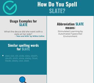 Correct spelling for slate