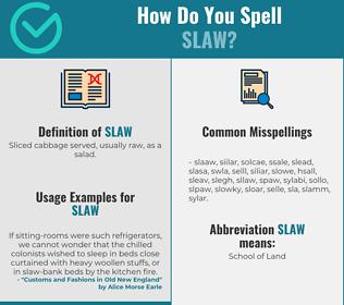 Correct spelling for slaw