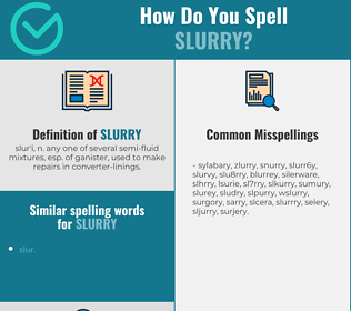 Correct spelling for slurry
