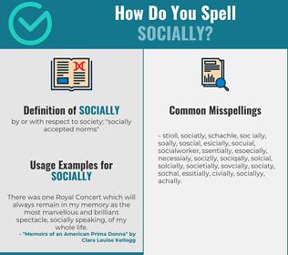 Correct spelling for socially