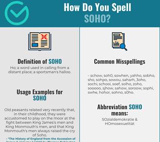 Correct spelling for soho