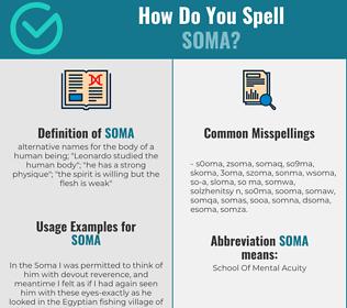 Correct spelling for soma