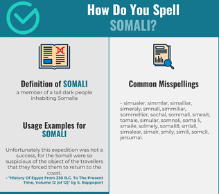 Correct spelling for somali