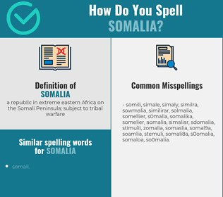 Correct spelling for somalia