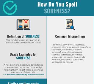 Correct spelling for soreness