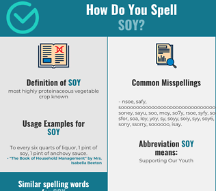 Correct spelling for soy