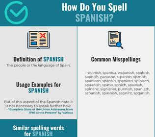 Correct spelling for spanish