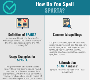 Correct spelling for sparta