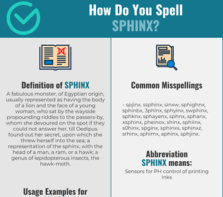 Correct spelling for sphinx