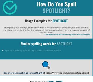 Correct spelling for spotlight
