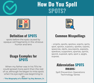 Correct spelling for spots