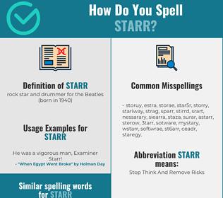 Correct spelling for starr