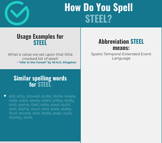 Correct spelling for steel