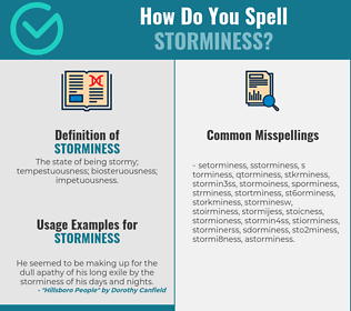 Correct spelling for storminess
