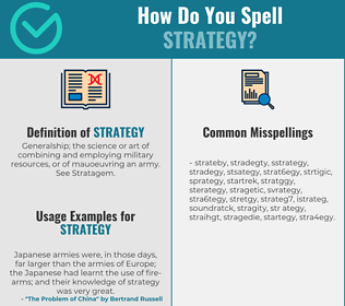 Correct spelling for strategy