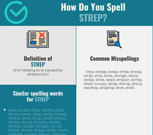 Correct spelling for strep