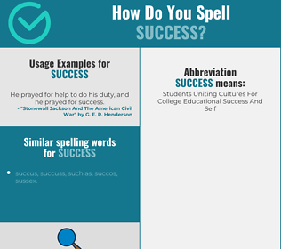 Correct spelling for success