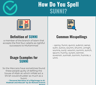 Correct spelling for sunni