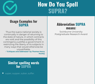 Correct spelling for supra
