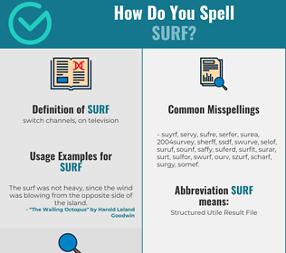 Correct spelling for surf