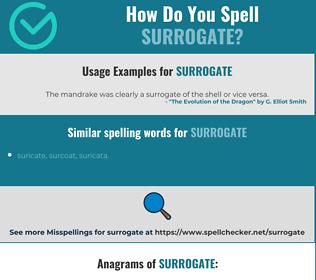 Correct spelling for surrogate