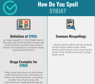 Correct spelling for syria