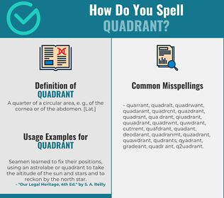 Correct spelling for quadrant