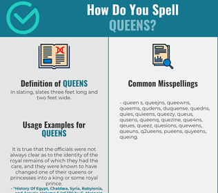 Correct spelling for queens