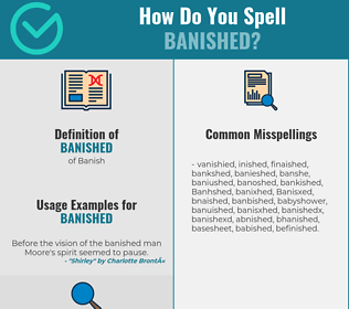 Correct spelling for Banished
