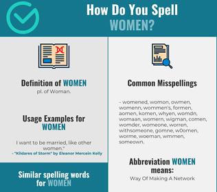 Correct spelling for women