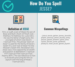 Correct spelling for Jesse