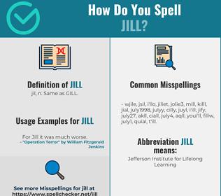 Correct spelling for Jill
