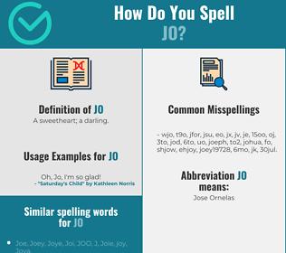 Correct spelling for Jo