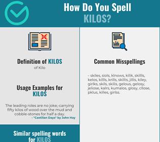 Correct spelling for Kilos