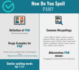 Correct spelling for Pam