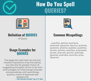 Correct spelling for Queries