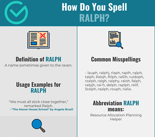Correct spelling for Ralph