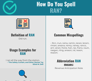 Correct spelling for Ran
