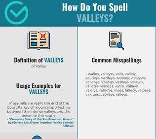 Correct spelling for Valleys