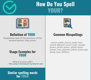 Correct spelling for Your