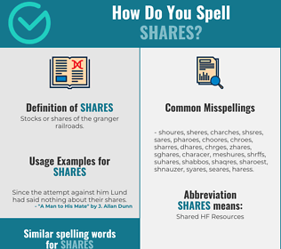 Correct spelling for shares