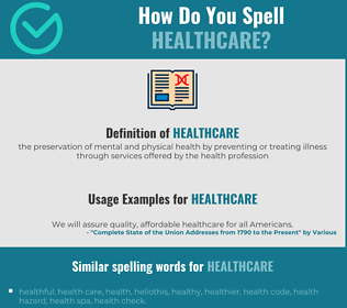 Correct spelling for healthcare