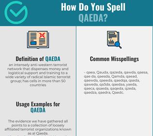 Correct spelling for Qaeda