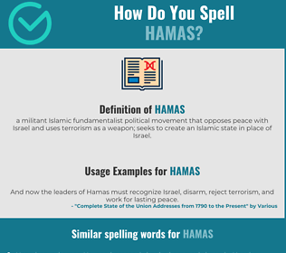 Correct spelling for Hamas