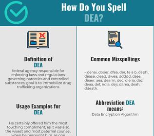 Correct spelling for DEA