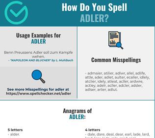 Correct spelling for Adler