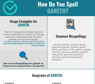 Correct spelling for Gareth